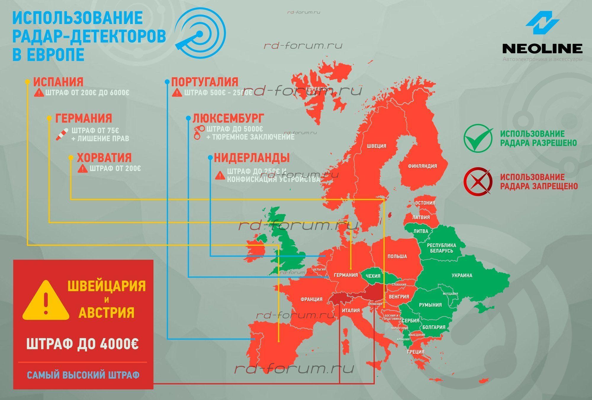 Использование р-д в Европе.jpg