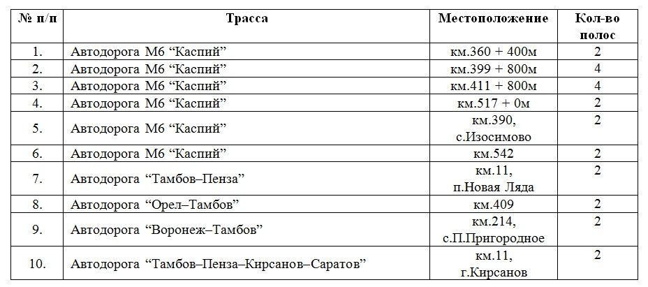 КРД_Тамбовская.jpg