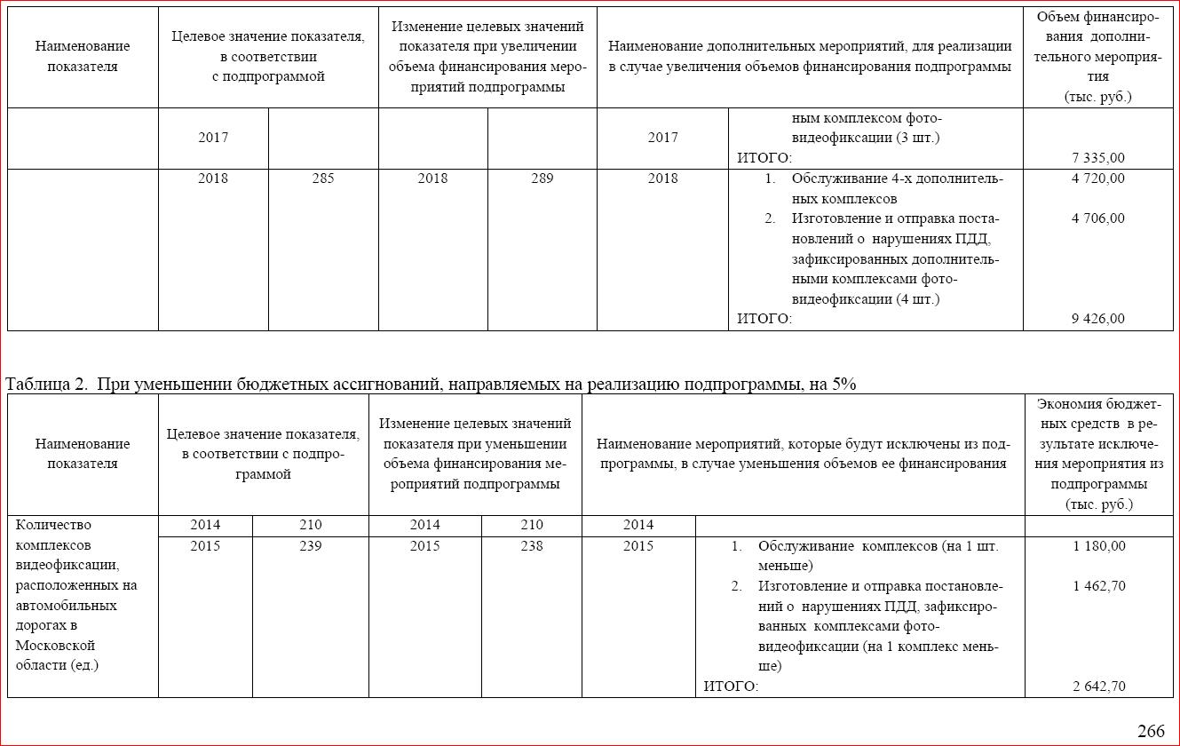 оценка влияния финансирования на результат - автоматическая фиксация 2.PNG