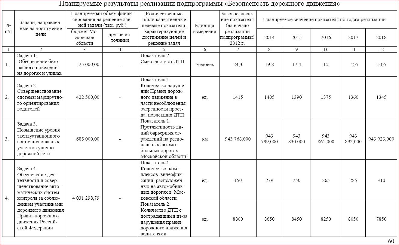 Планируемые результаты программы МО.PNG