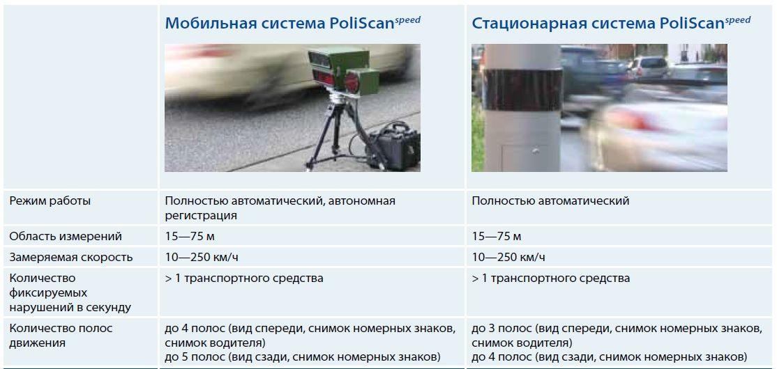 PoliSc_RUS.jpg